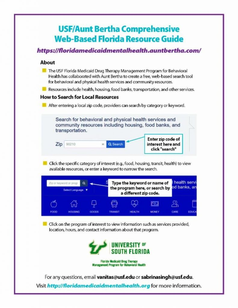 Excellent Free Resources Behavioral >> Consumer Resources Central Florida Behavioral Health Network